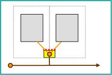Principskitse for uhensigtsmæssig tilslutning, hvor to ejendomme er tilsluttet samme skelbrønd, i eksisterende tilfælde skal forholdet være tinglyst
